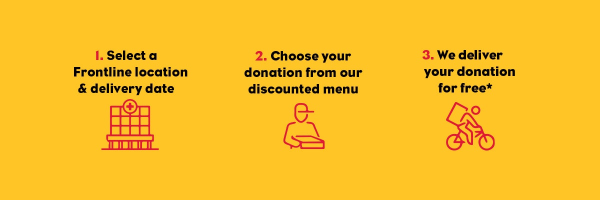 3 Steps: 1. Choose your donation from our discounted menu  2. Select a participating Frontline  3. We delivery your donation for free*